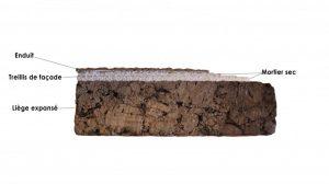 Couche d'isolation thermique (ITE) en liège expansé
