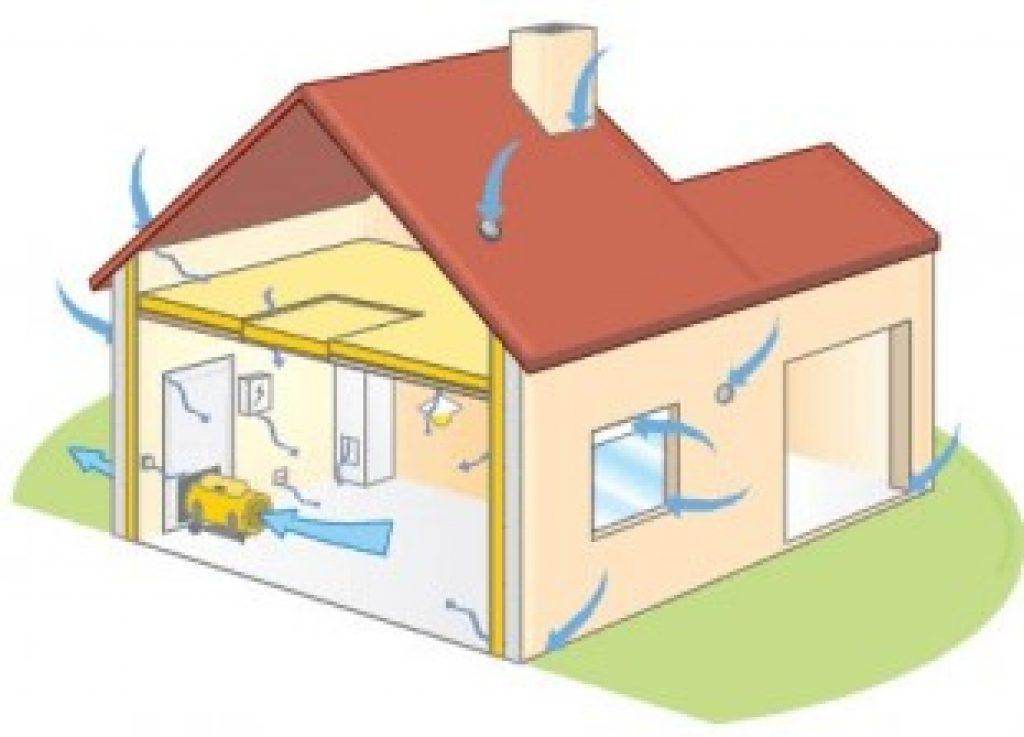 Schéma d'une maison étanche à l'air - Guide de l'Écomatériaux n°20